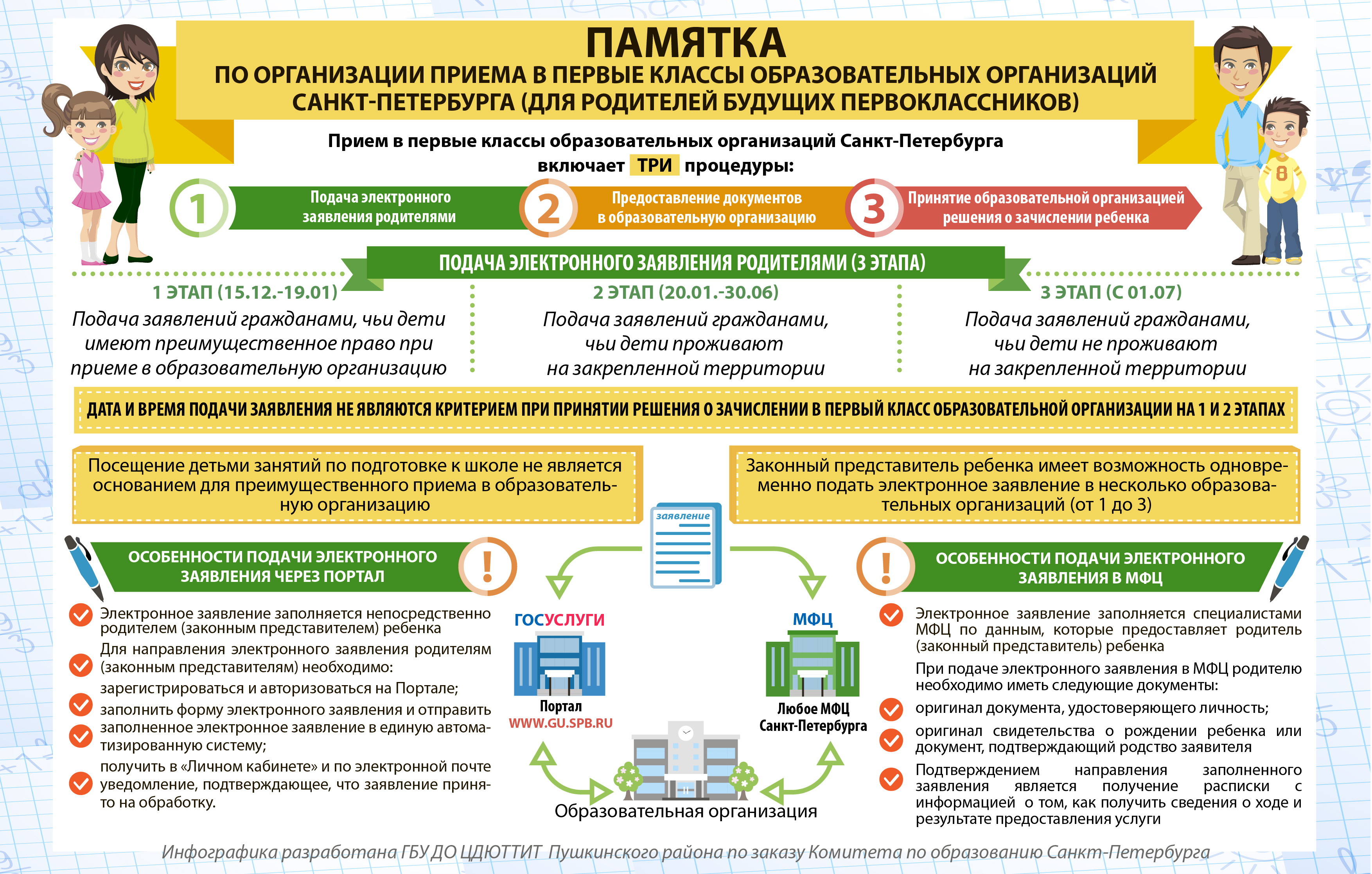 infografika-pamyatka-roditelyam-01