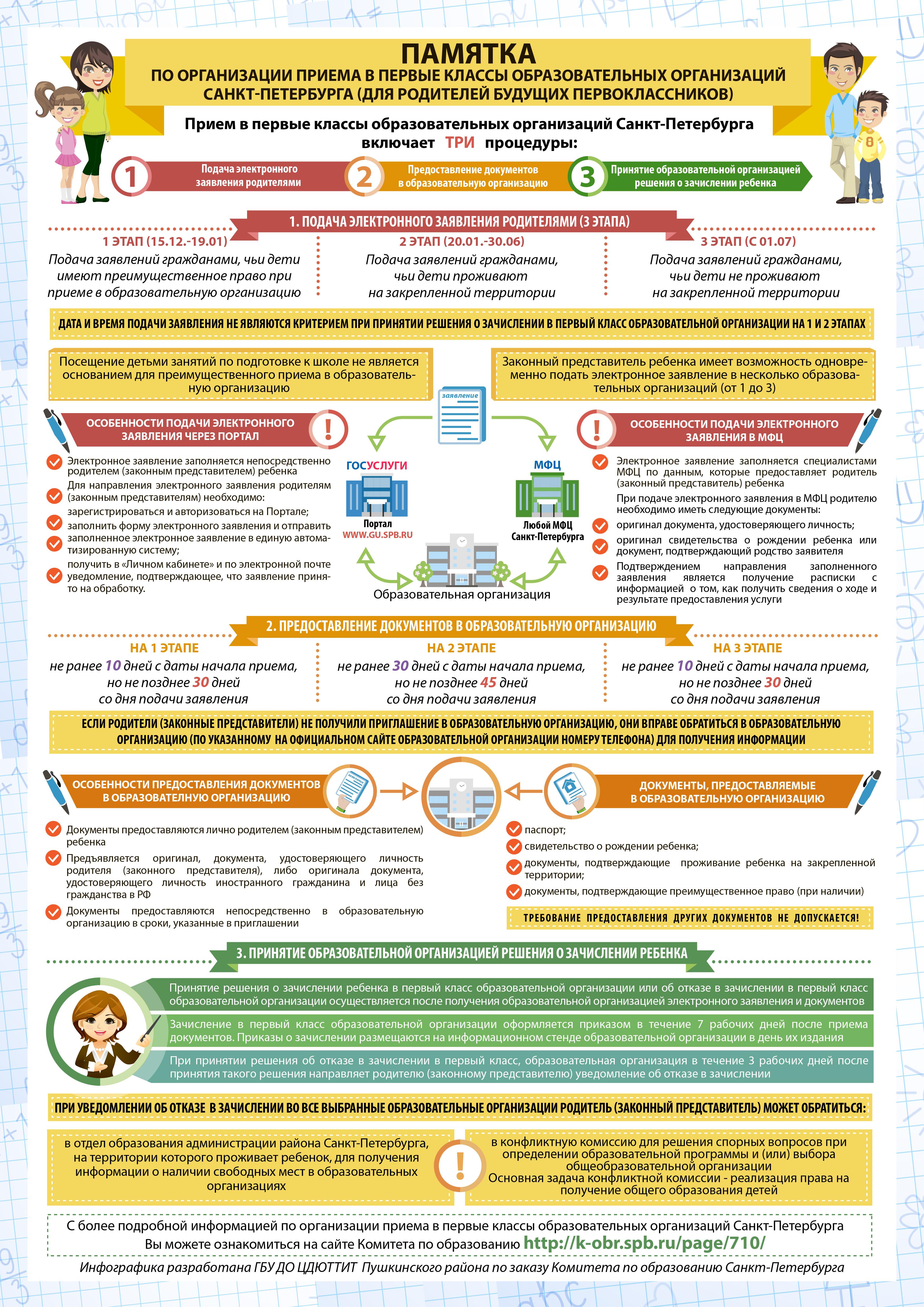 infografika-pamyatka-roditelyam-02