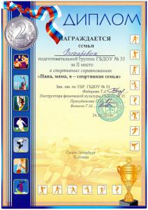 Вихарева22