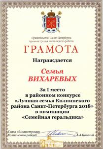 Вихарева24